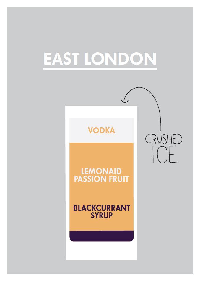 East London recipe